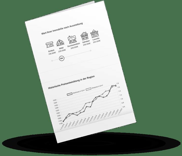 Kostenlose Immobilienbewertung Ilmenau und Umgebung